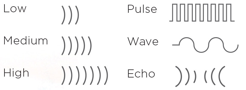 We-Vibe 4 vibration modes